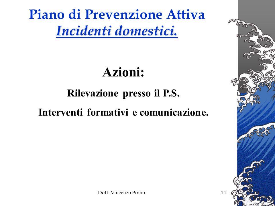 Piano di Prevenzione Attiva Incidenti domestici.