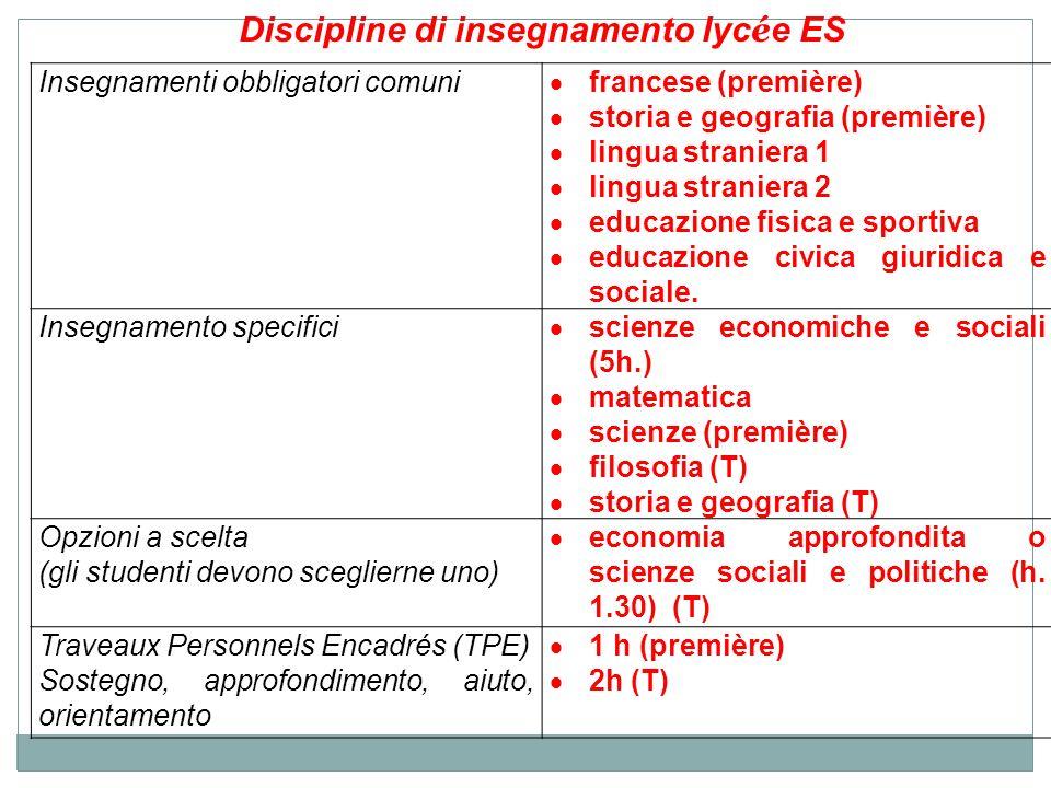 Discipline di insegnamento lycée ES