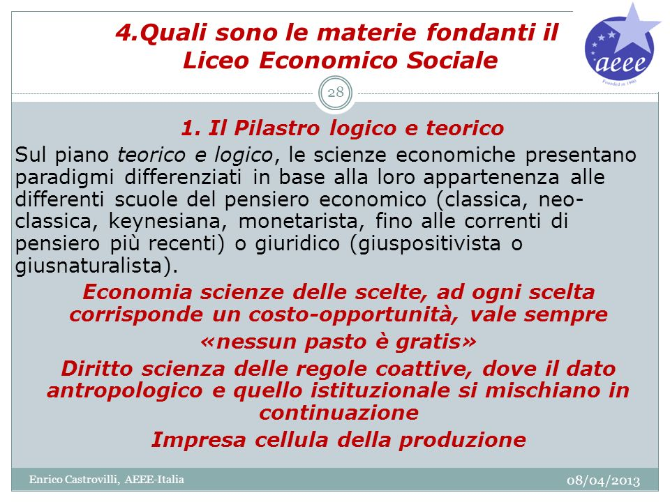 4.Quali sono le materie fondanti il Liceo Economico Sociale