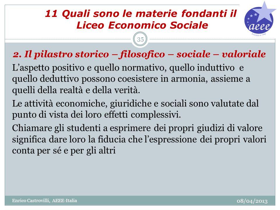 11 Quali sono le materie fondanti il Liceo Economico Sociale