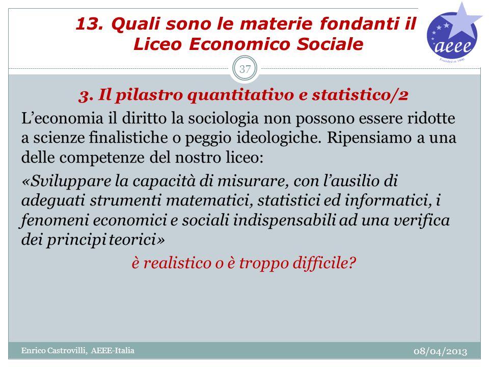13. Quali sono le materie fondanti il Liceo Economico Sociale
