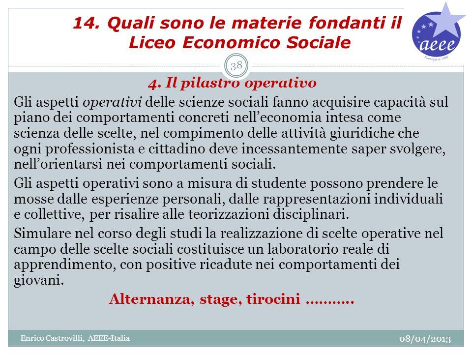 14. Quali sono le materie fondanti il Liceo Economico Sociale