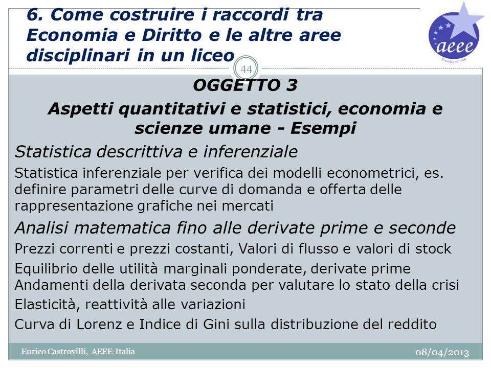 Aspetti quantitativi e statistici, economia e scienze umane - Esempi
