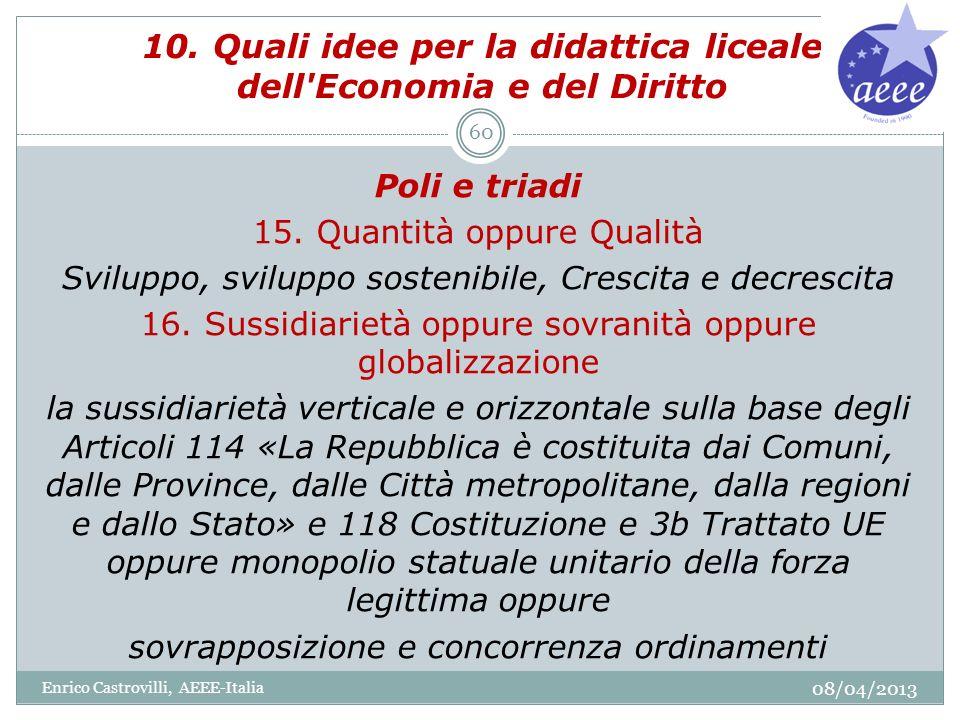 10. Quali idee per la didattica liceale dell Economia e del Diritto