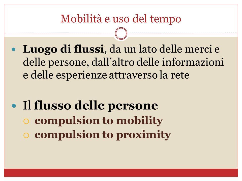 Mobilità e uso del tempo