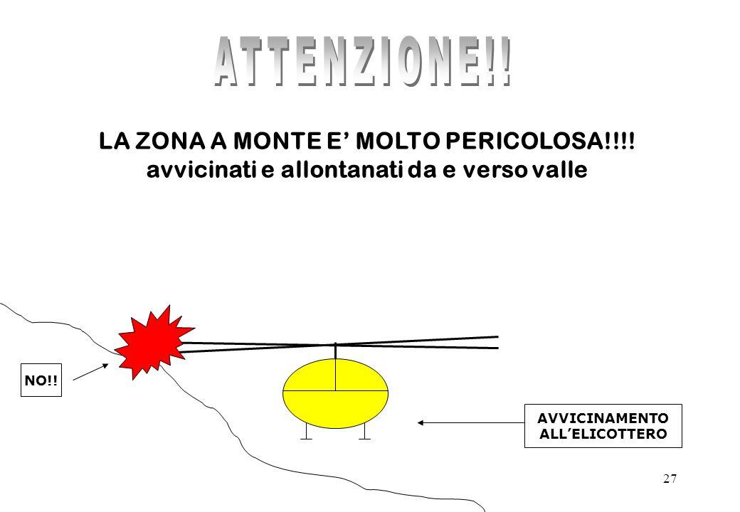 ATTENZIONE!! LA ZONA A MONTE E' MOLTO PERICOLOSA!!!!