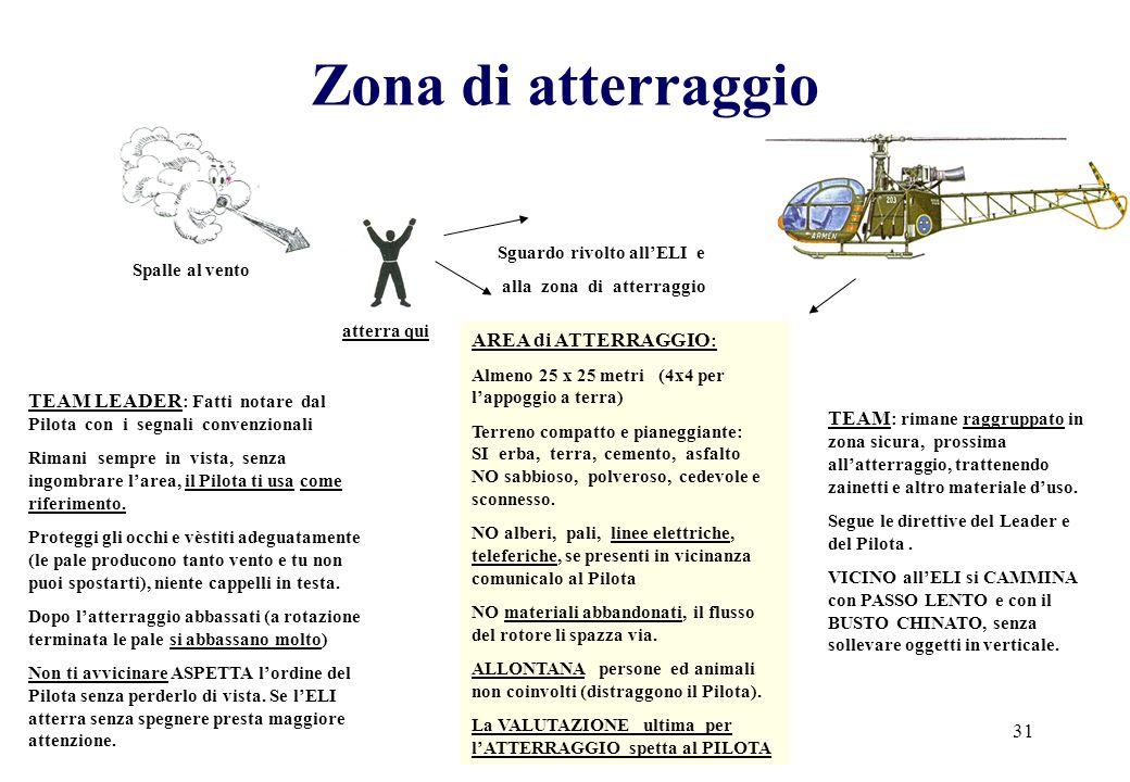 Zona di atterraggio Zona di atterraggio AREA di ATTERRAGGIO:
