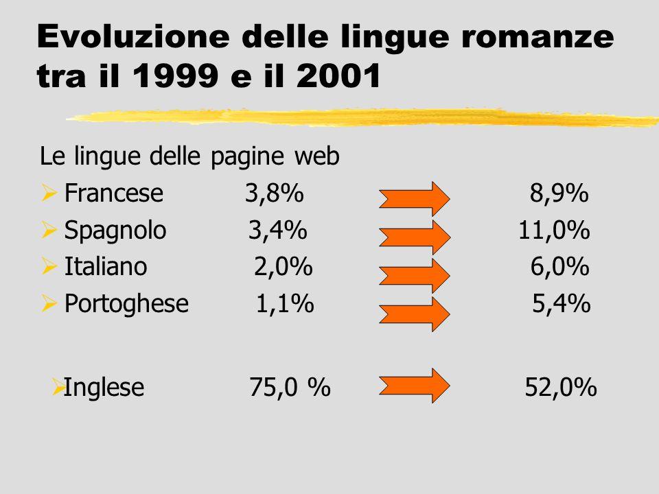Evoluzione delle lingue romanze tra il 1999 e il 2001