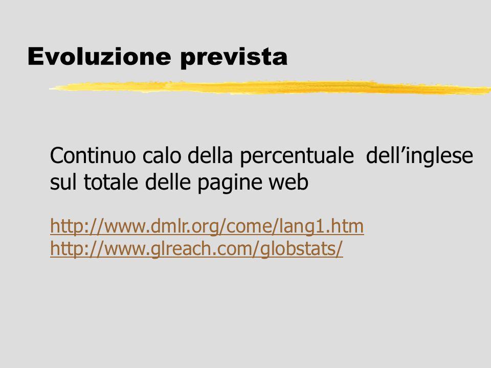 22/03/2017 Evoluzione prevista. Continuo calo della percentuale dell'inglese sul totale delle pagine web.