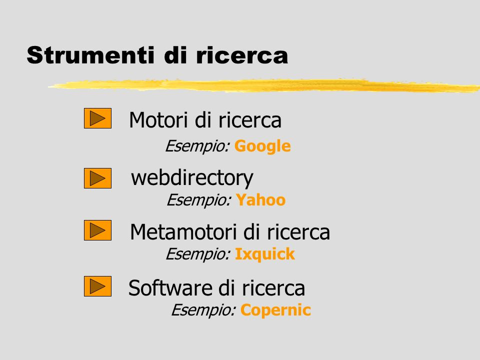 Strumenti di ricerca Motori di ricerca webdirectory