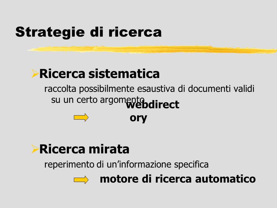 Strategie di ricerca Ricerca sistematica Ricerca mirata webdirectory