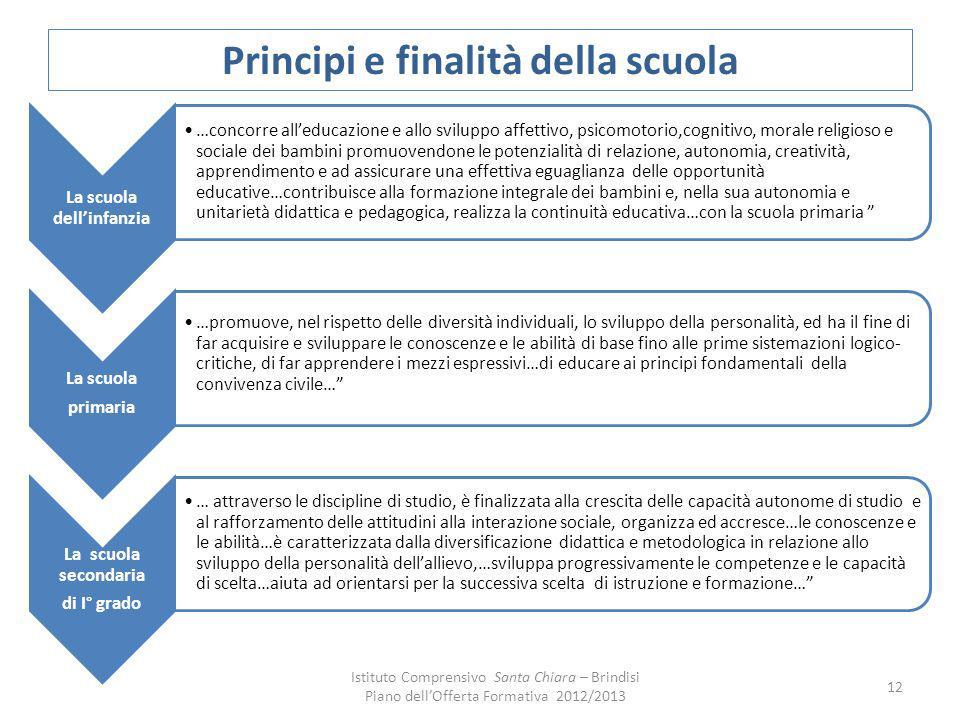 Principi e finalità della scuola