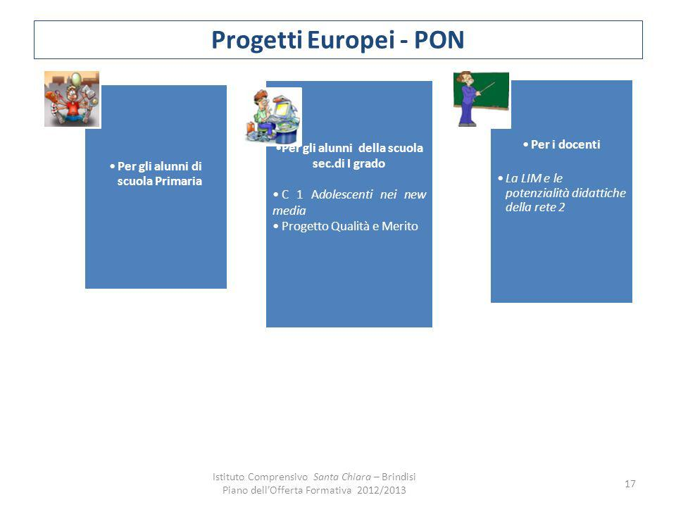 Progetti Europei - PON Per gli alunni di scuola Primaria