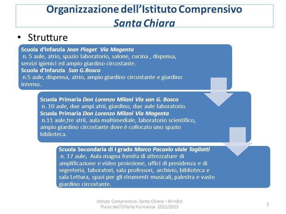 Organizzazione dell'Istituto Comprensivo Santa Chiara
