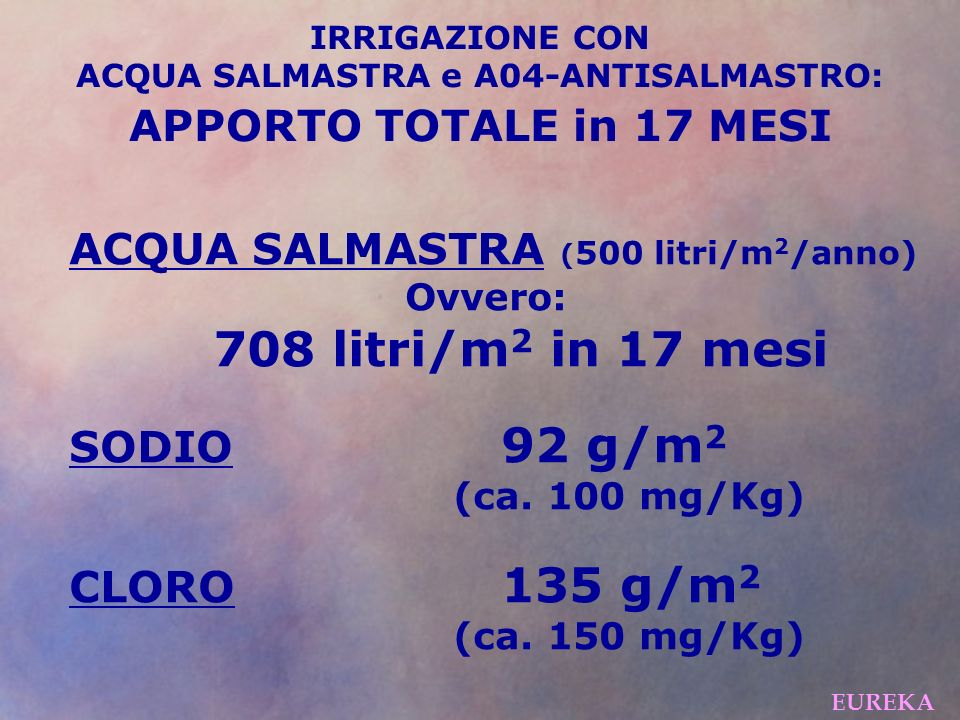 ACQUA SALMASTRA e A04-ANTISALMASTRO: