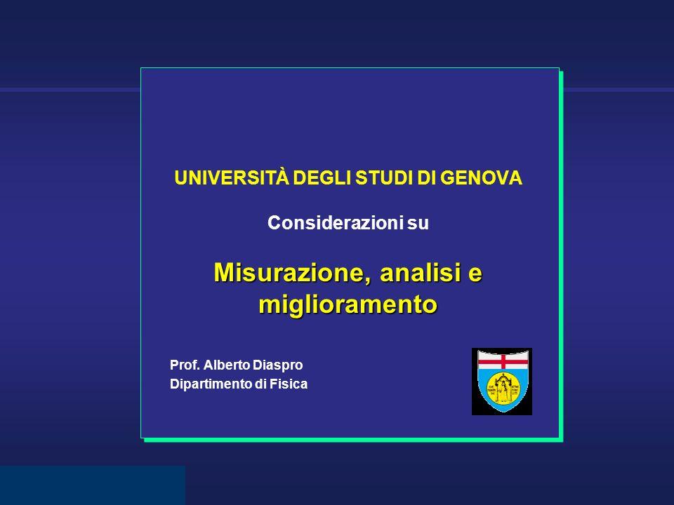 Prof. Alberto Diaspro Dipartimento di Fisica