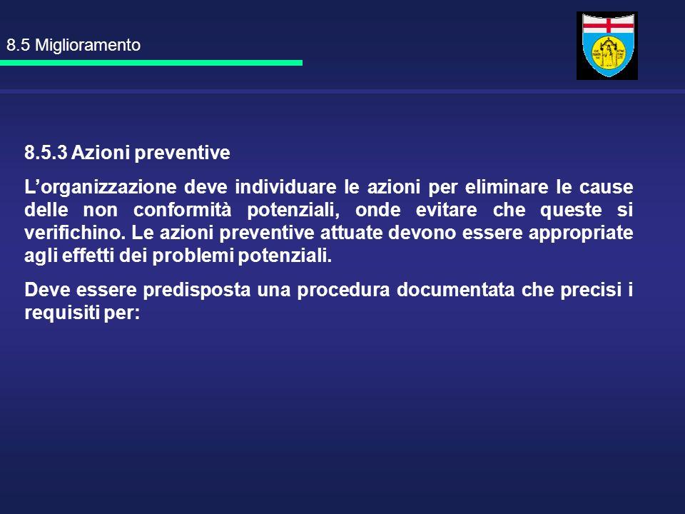 8.5 Miglioramento 8.5.3 Azioni preventive.