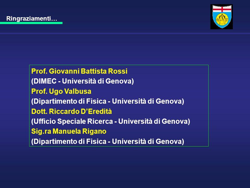 Prof. Giovanni Battista Rossi (DIMEC - Università di Genova)
