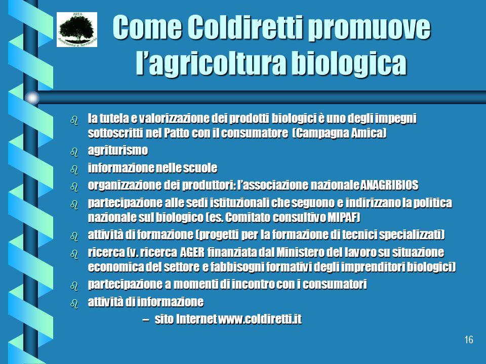 Come Coldiretti promuove l'agricoltura biologica