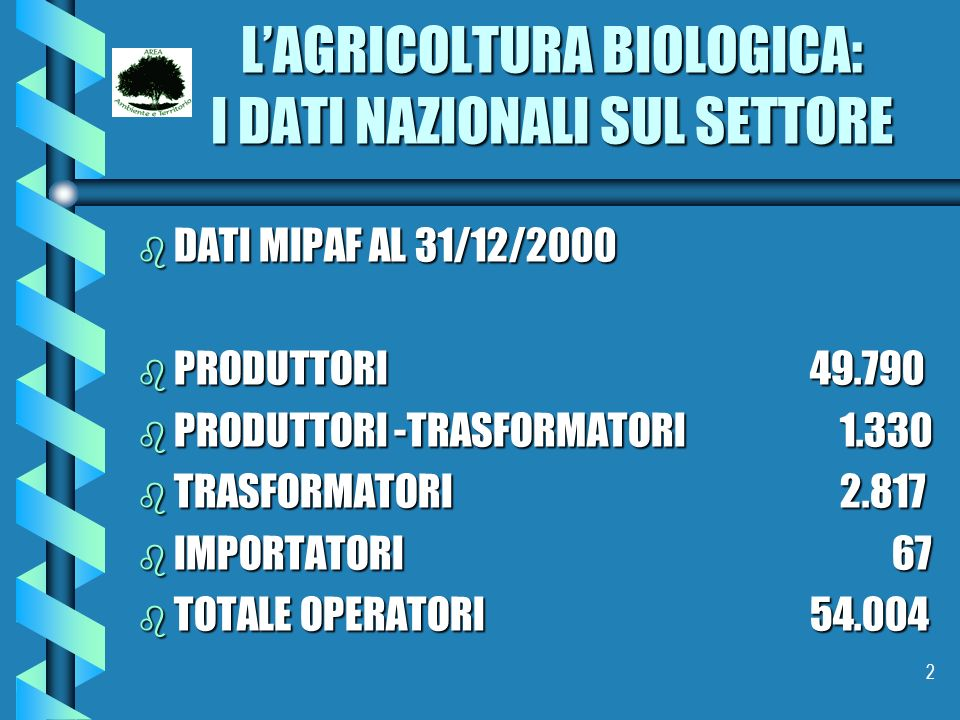 L'AGRICOLTURA BIOLOGICA: I DATI NAZIONALI SUL SETTORE