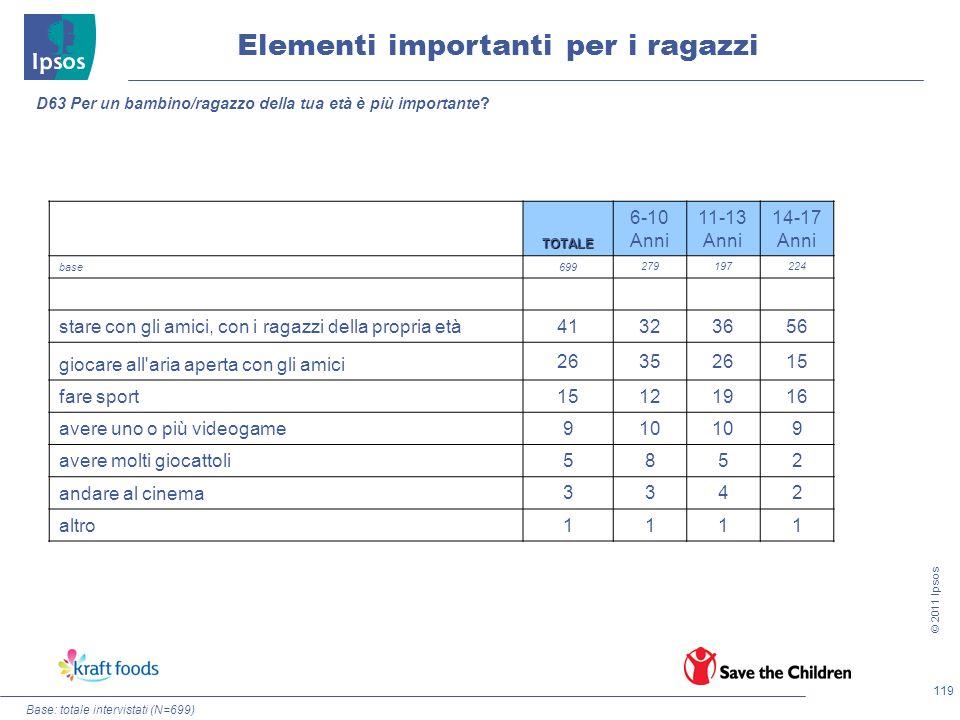 Elementi importanti per i ragazzi