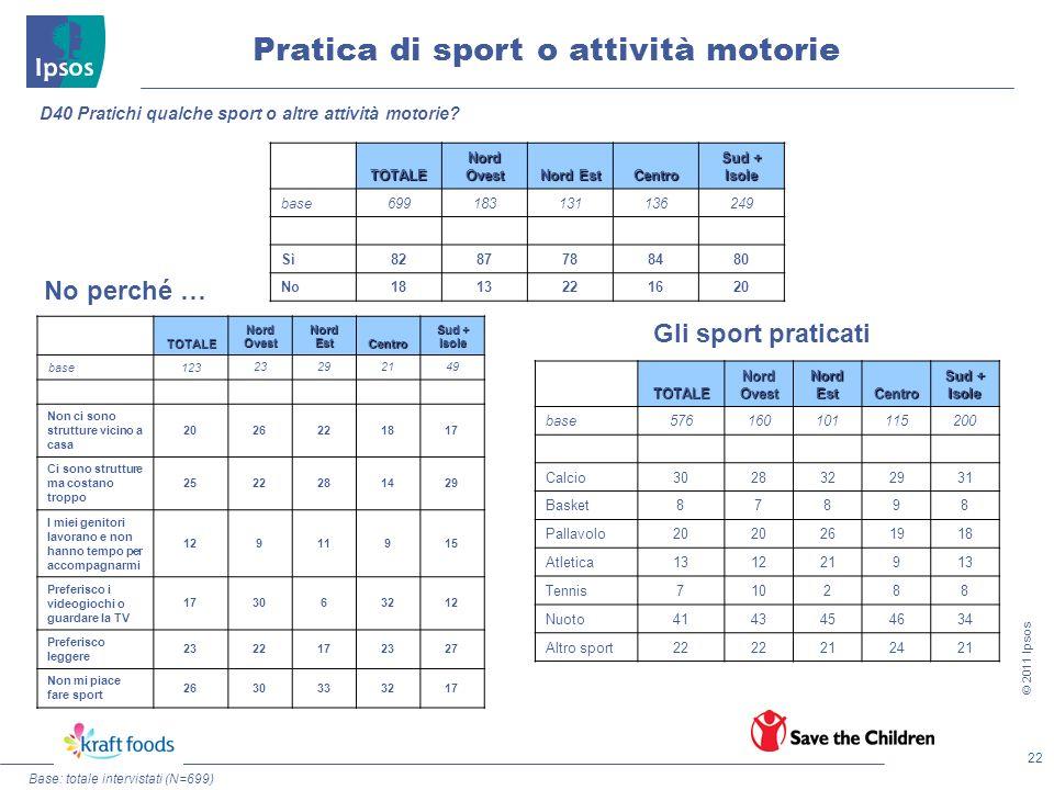 Pratica di sport o attività motorie