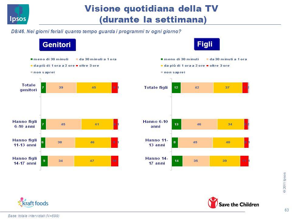 Visione quotidiana della TV (durante la settimana)