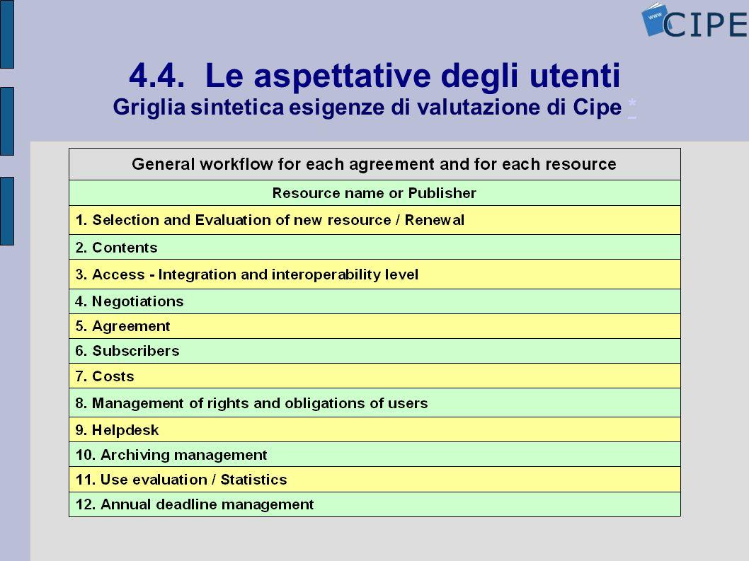4.4. Le aspettative degli utenti Griglia sintetica esigenze di valutazione di Cipe *