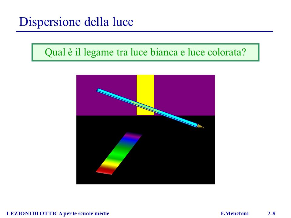 Qual è il legame tra luce bianca e luce colorata