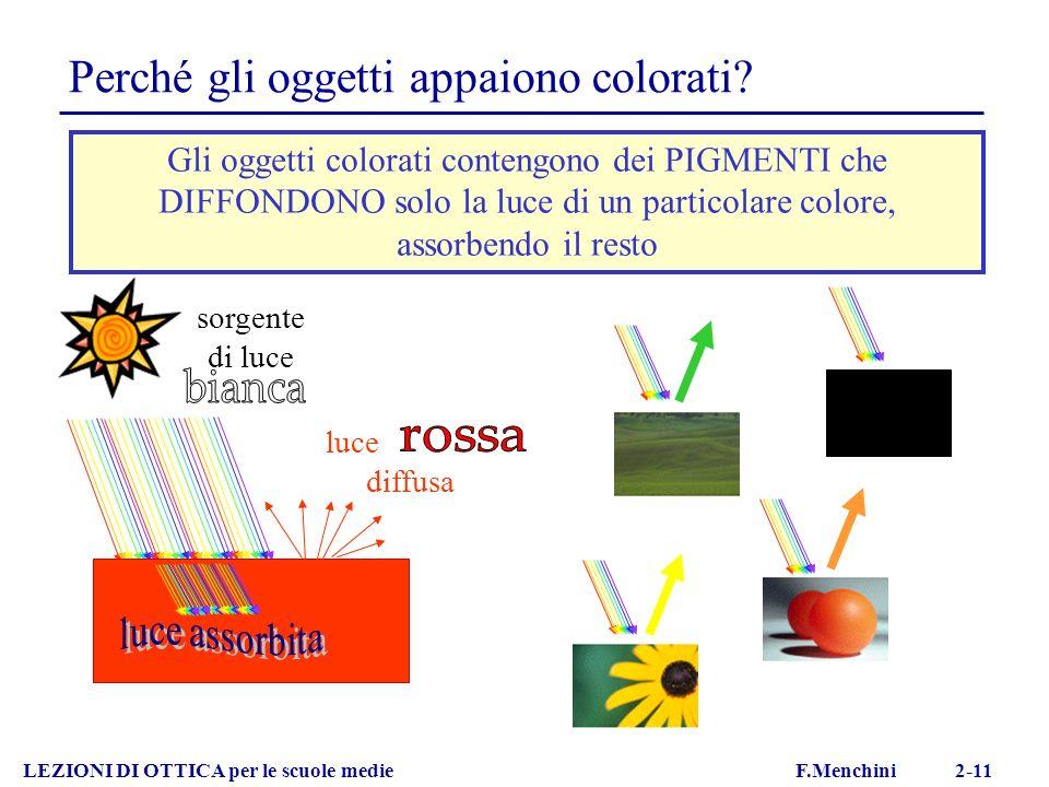 Perché gli oggetti appaiono colorati