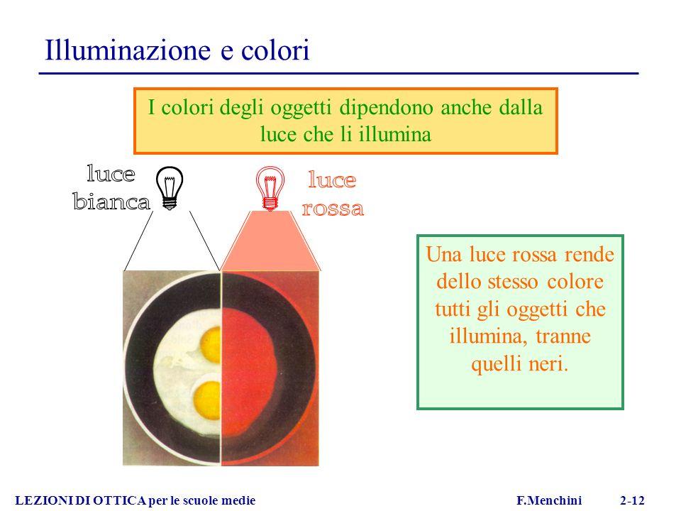 I colori degli oggetti dipendono anche dalla luce che li illumina