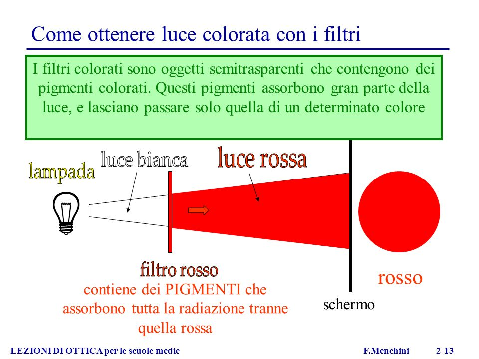 lampada Come ottenere luce colorata con i filtri rosso
