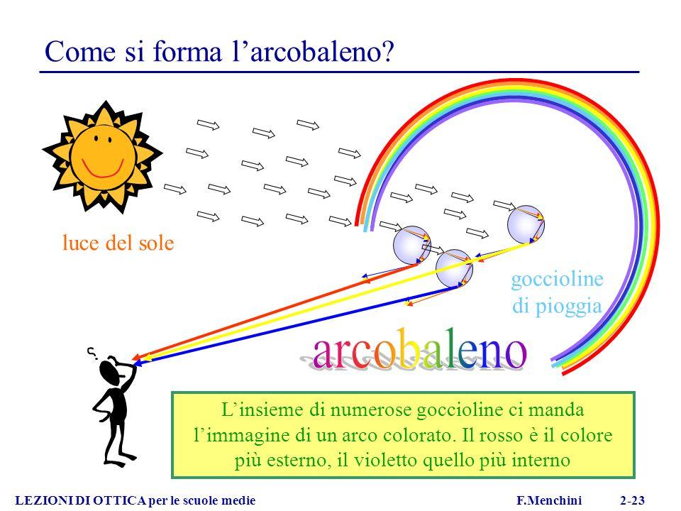 arcobaleno Come si forma l'arcobaleno luce del sole