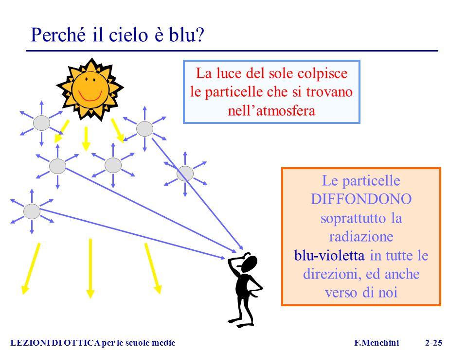 Perché il cielo è blu La luce del sole colpisce le particelle che si trovano nell'atmosfera. Le particelle.