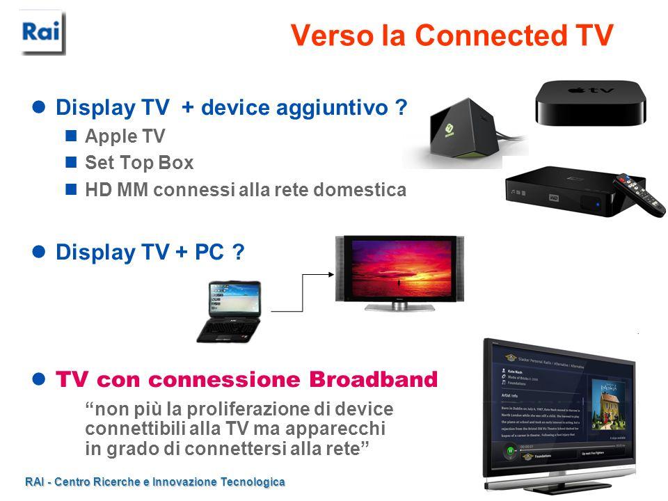 Verso la Connected TV Display TV + device aggiuntivo