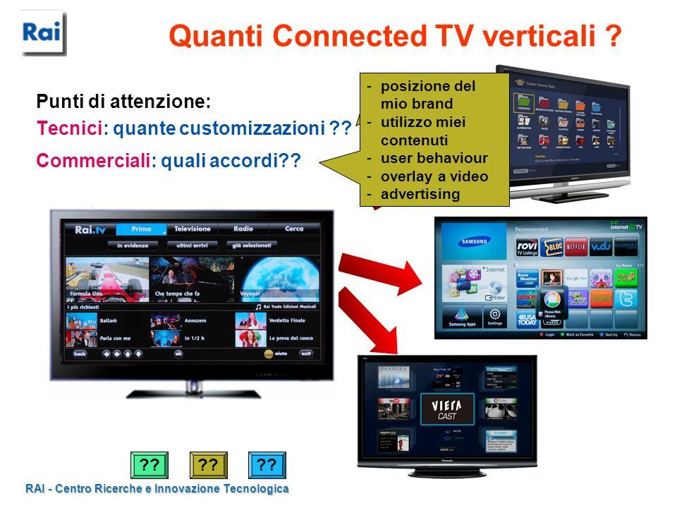 Quanti Connected TV verticali