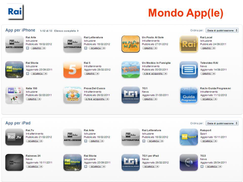 Mondo App(le)