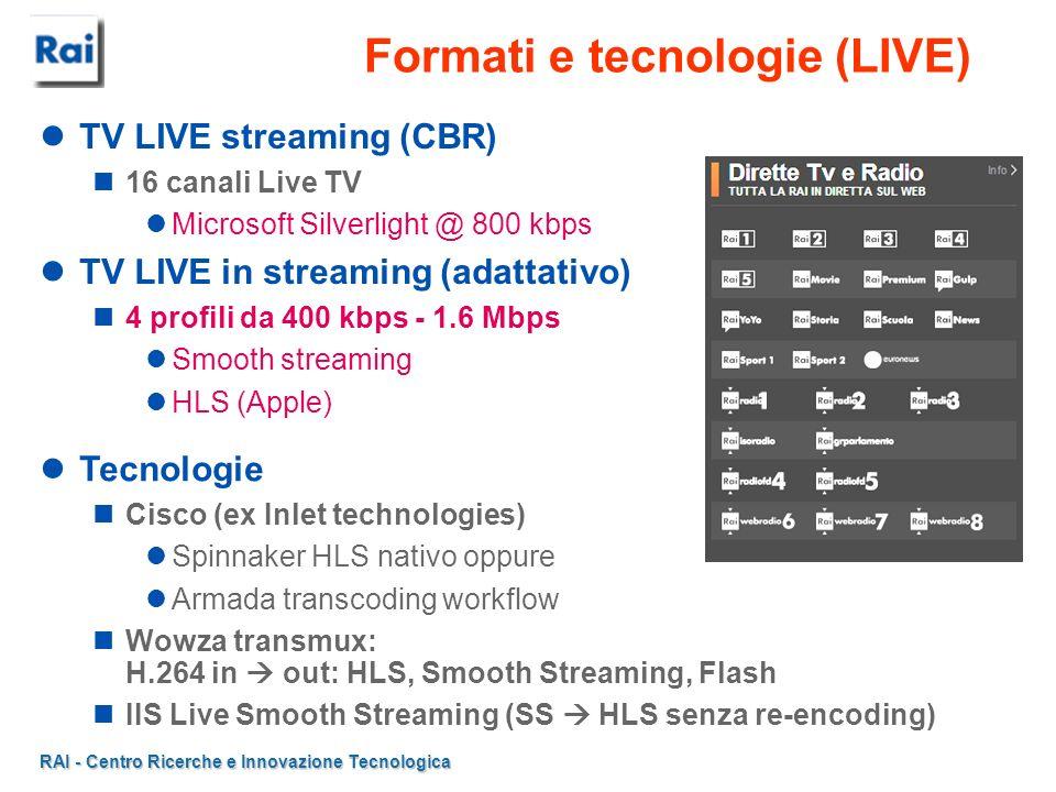 Formati e tecnologie (LIVE)