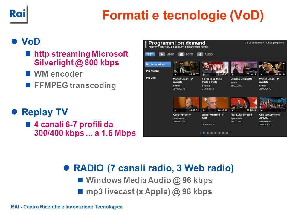 Formati e tecnologie (VoD)