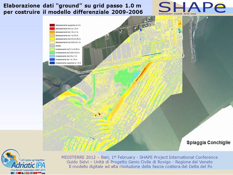 Elaborazione dati ground su grid passo 1