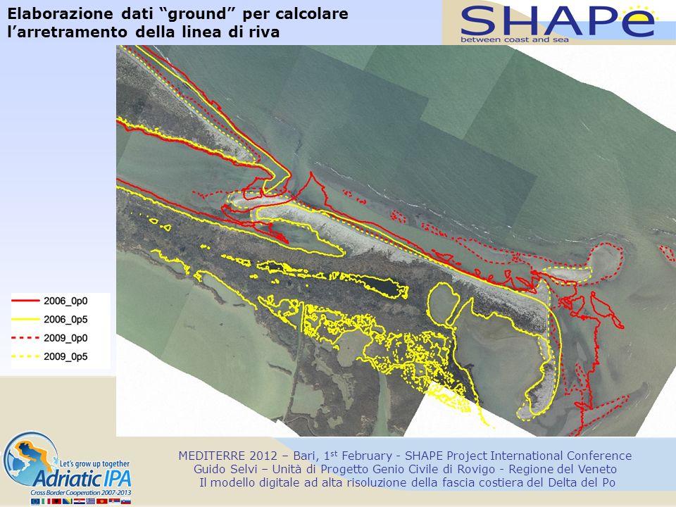 Elaborazione dati ground per calcolare l'arretramento della linea di riva
