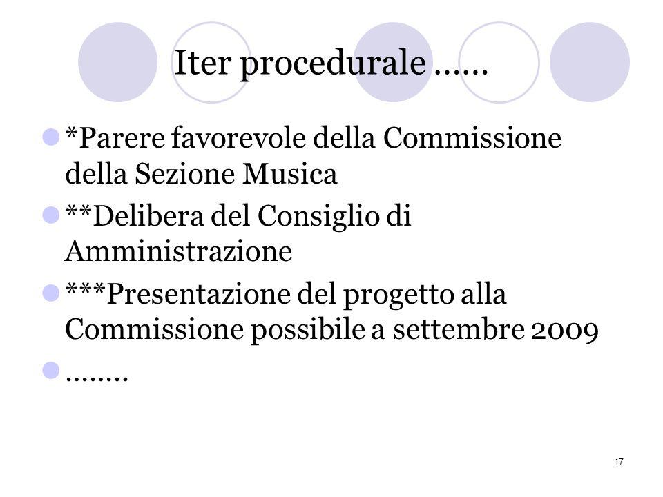 Iter procedurale ……*Parere favorevole della Commissione della Sezione Musica. **Delibera del Consiglio di Amministrazione.