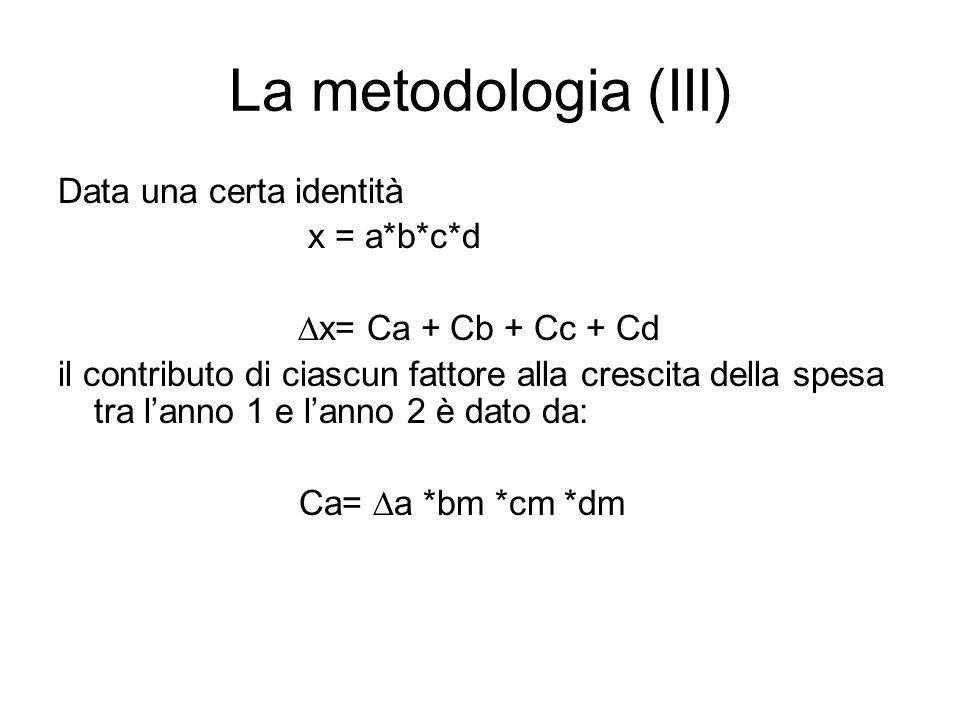 La metodologia (III) Data una certa identità x = a*b*c*d