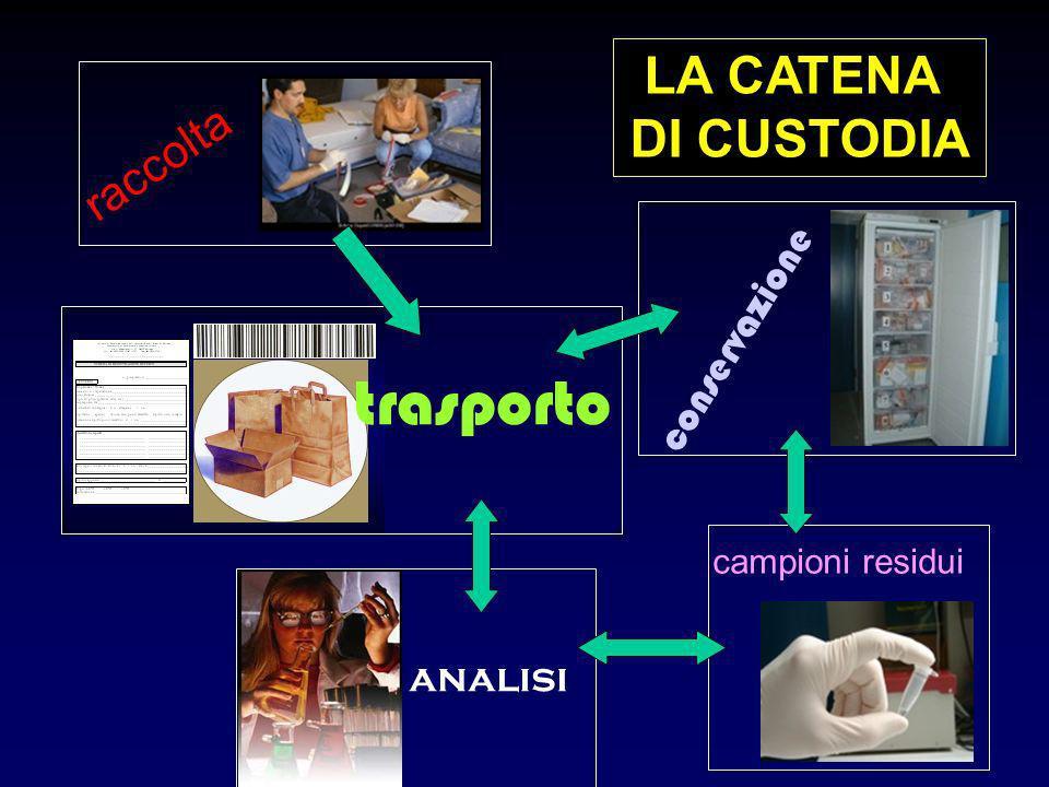 trasporto LA CATENA DI CUSTODIA raccolta conservazione analisi