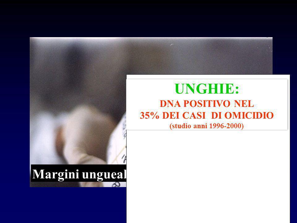 UNGHIE: Margini ungueali DNA POSITIVO NEL 35% DEI CASI DI OMICIDIO