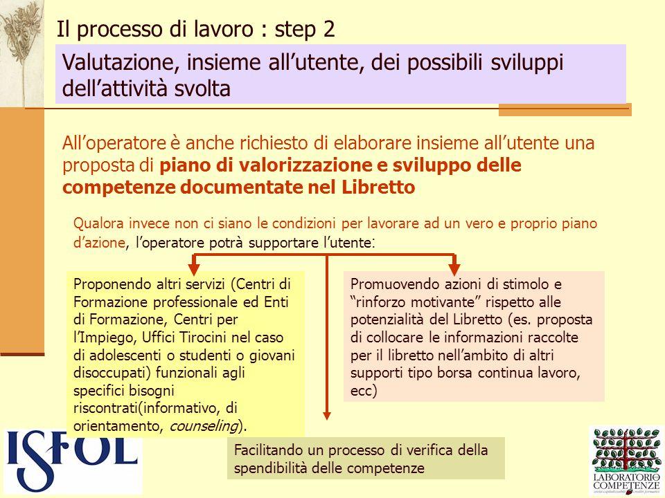 Il processo di lavoro : step 2