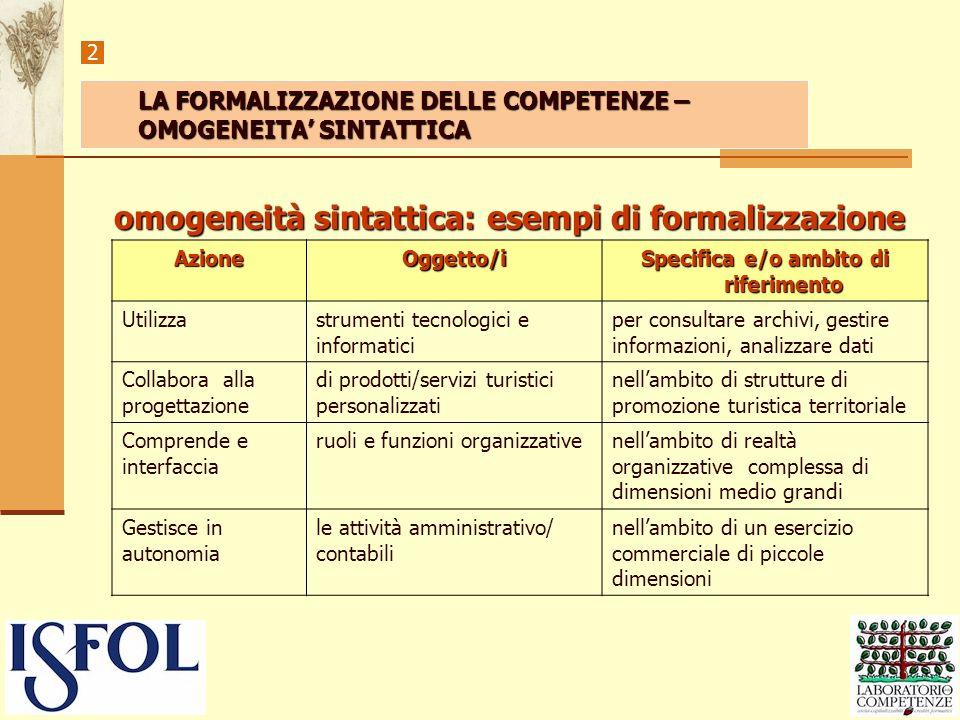 omogeneità sintattica: esempi di formalizzazione