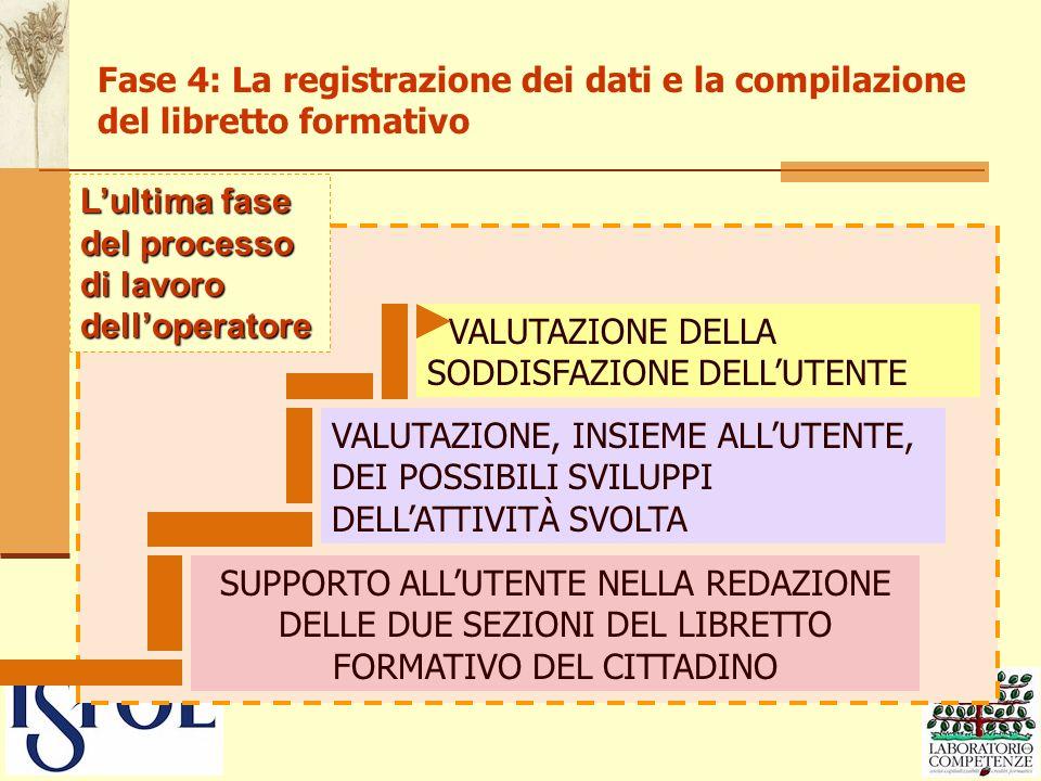 Fase 4: La registrazione dei dati e la compilazione del libretto formativo