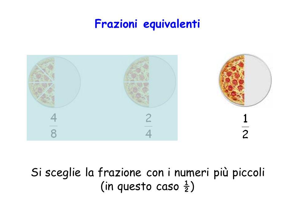 Si sceglie la frazione con i numeri più piccoli