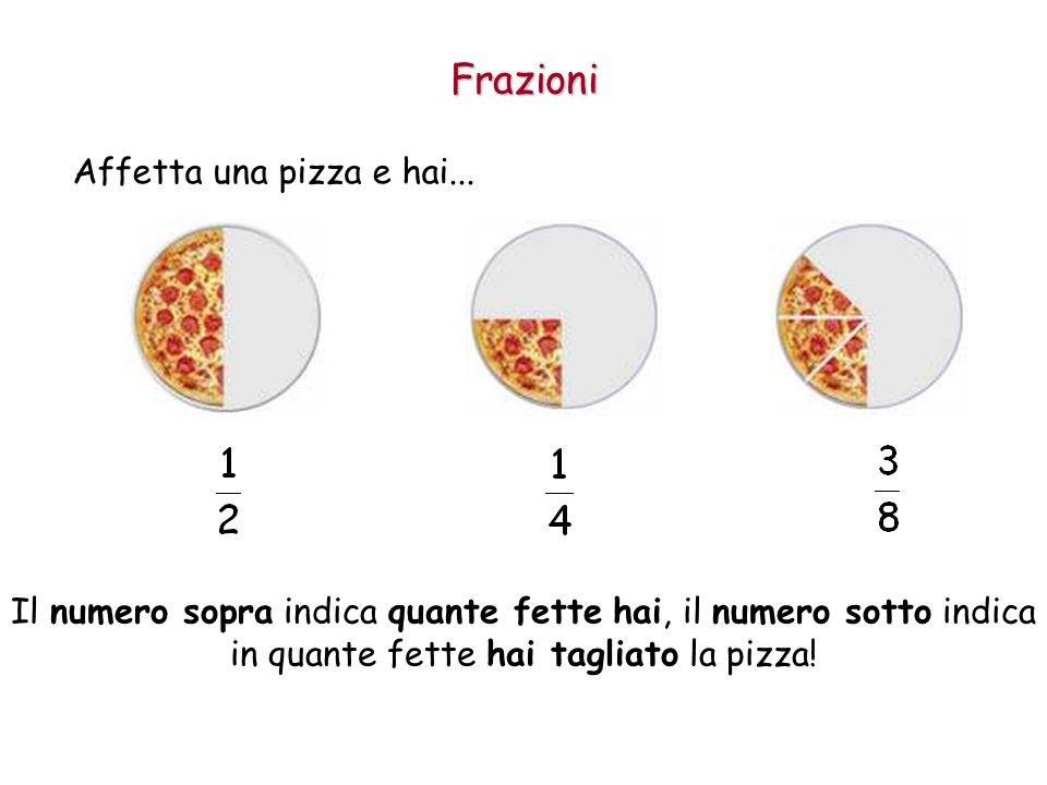 Frazioni Affetta una pizza e hai...